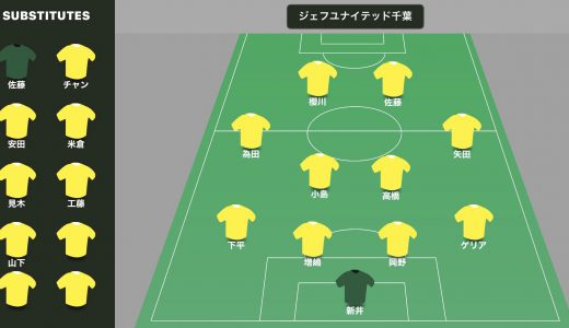 2020年J2第11節ジェフユナイテッド千葉vs松本山雅FCはジェフの勝ちで10位に上昇だよ