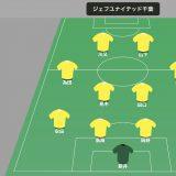 2020年J2第21節ジェフユナイテッド千葉vsレノファ山口FCはジェフの負けで15位に後退だよ