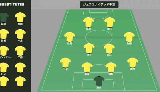 2020年J2第17節ジェフユナイテッド千葉vs京都サンガF.C.はジェフの負けで15位に一つ下がったよ