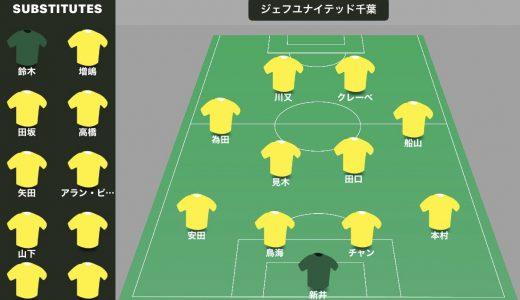 2020年J2第22節ジェフユナイテッド千葉vsFC琉球はジェフの勝ちで12位に上昇だよ